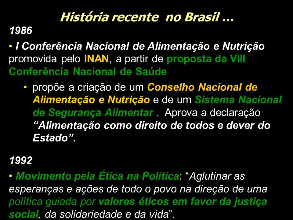 História recente no Brasil... 1986 I Conferência Nacional de Alimentação e Nutrição promovida pelo INAN, a partir de proposta da VIII Conferência Naci