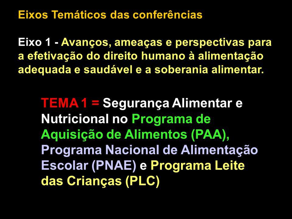 Eixos Temáticos das conferências Eixo 1 - Avanços, ameaças e perspectivas para a efetivação do direito humano à alimentação adequada e saudável e a so