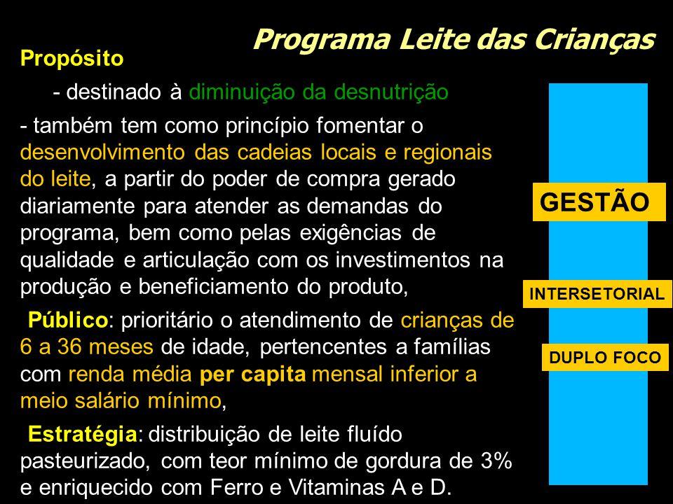 Programa Leite das Crianças Propósito - destinado à diminuição da desnutrição - também tem como princípio fomentar o desenvolvimento das cadeias locai