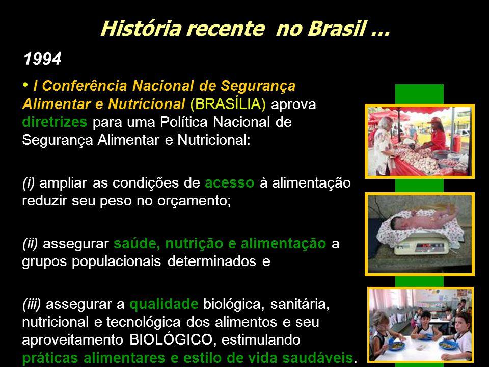 História recente no Brasil... 1994 I Conferência Nacional de Segurança Alimentar e Nutricional (BRASÍLIA) aprova diretrizes para uma Política Nacional