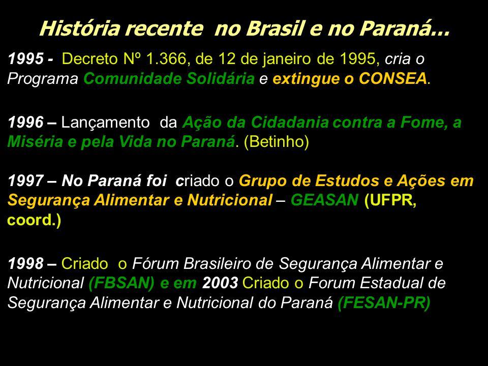 História recente no Brasil e no Paraná... 1995 - Decreto Nº 1.366, de 12 de janeiro de 1995, cria o Programa Comunidade Solidária e extingue o CONSEA.