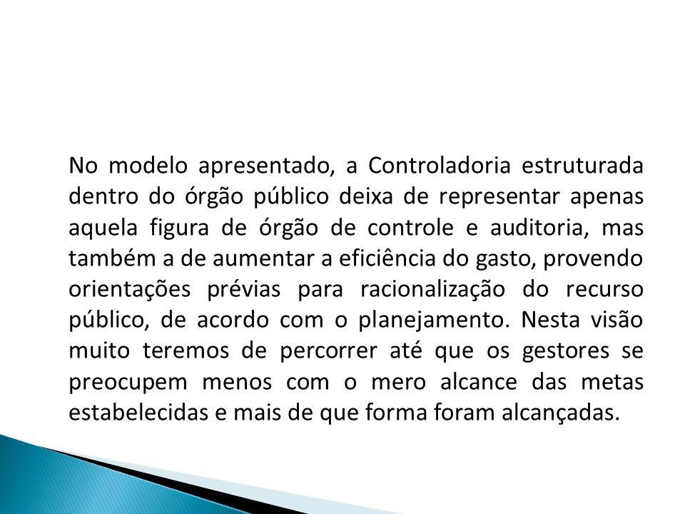 No modelo apresentado, a Controladoria estruturada dentro do órgão público deixa de representar apenas aquela figura de órgão de controle e auditoria,
