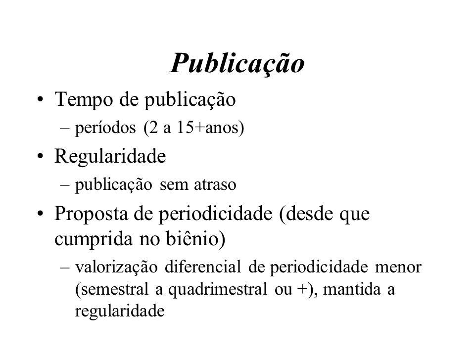 Publicação Tempo de publicação –períodos (2 a 15+anos) Regularidade –publicação sem atraso Proposta de periodicidade (desde que cumprida no biênio) –v