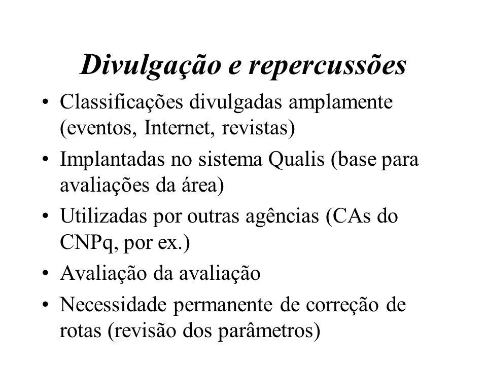 Divulgação e repercussões Classificações divulgadas amplamente (eventos, Internet, revistas) Implantadas no sistema Qualis (base para avaliações da ár