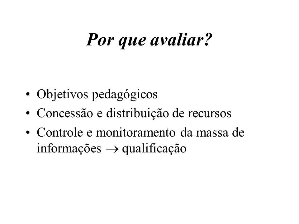 Por que avaliar? Objetivos pedagógicos Concessão e distribuição de recursos Controle e monitoramento da massa de informações  qualificação