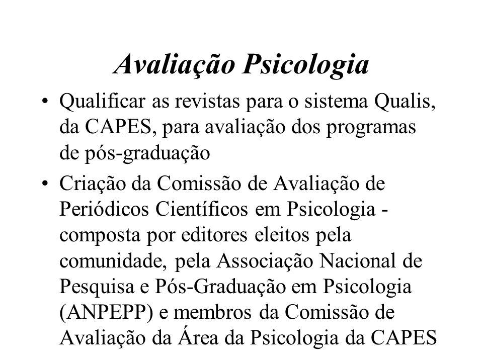 Avaliação Psicologia Qualificar as revistas para o sistema Qualis, da CAPES, para avaliação dos programas de pós-graduação Criação da Comissão de Aval