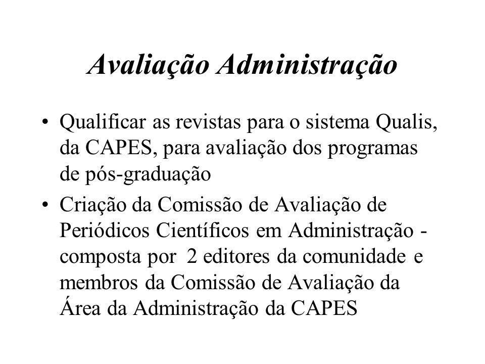 Avaliação Administração Qualificar as revistas para o sistema Qualis, da CAPES, para avaliação dos programas de pós-graduação Criação da Comissão de A