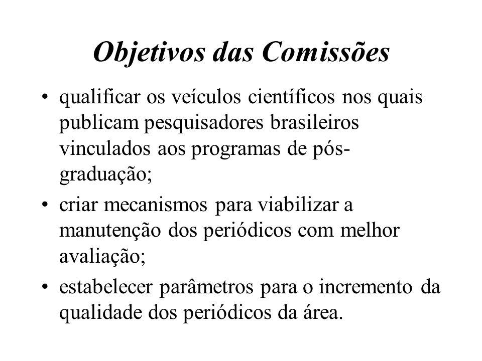 Objetivos das Comissões qualificar os veículos científicos nos quais publicam pesquisadores brasileiros vinculados aos programas de pós- graduação; cr