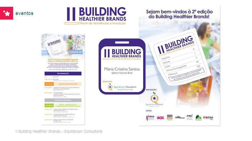 eventos II Building Healthier Brands – Equilibrium Consultoria