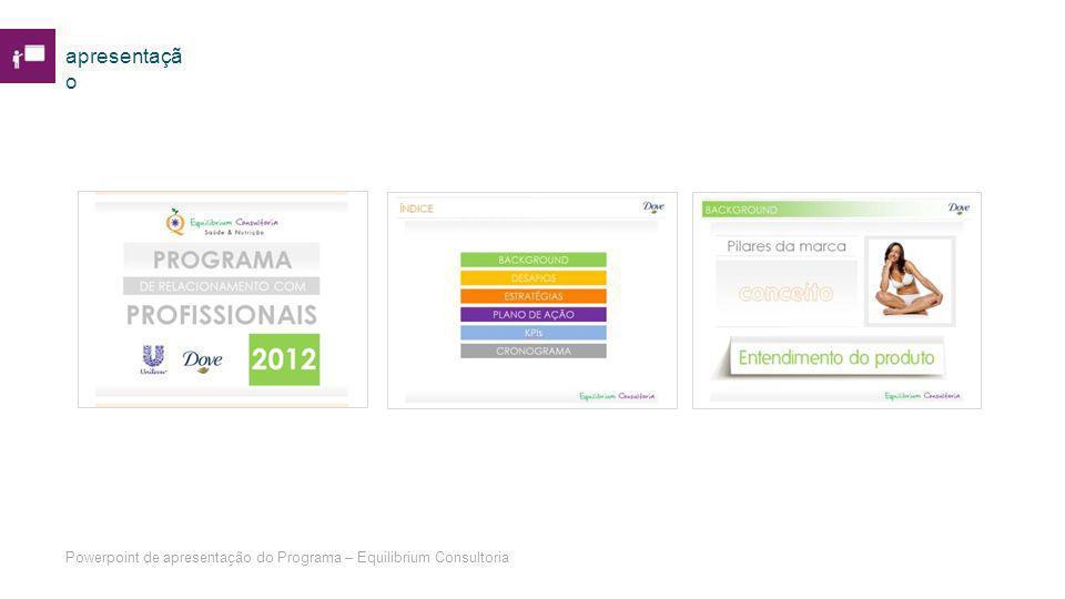 apresentaçã o Powerpoint de apresentação do Programa – Equilibrium Consultoria