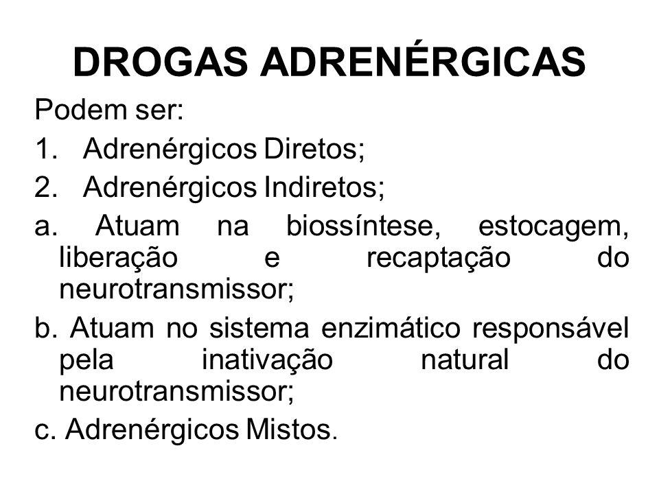 DROGAS ADRENÉRGICAS Podem ser: 1.Adrenérgicos Diretos; 2.