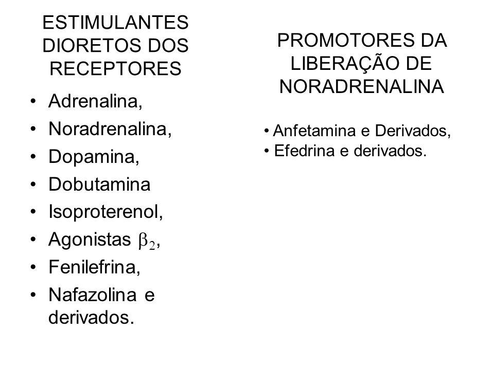 ESTIMULANTES DIORETOS DOS RECEPTORES Adrenalina, Noradrenalina, Dopamina, Dobutamina Isoproterenol, Agonistas  , Fenilefrina, Nafazolina e derivados.