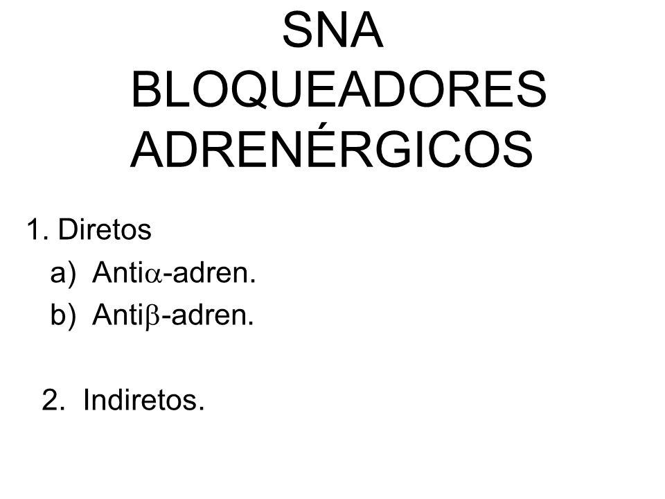 1. Diretos a) Anti  -adren. b) Anti  -adren. 2. Indiretos. SNA BLOQUEADORES ADRENÉRGICOS