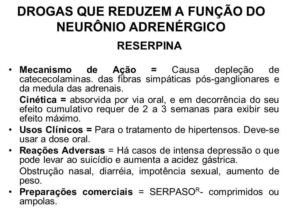 DROGAS QUE REDUZEM A FUNÇÃO DO NEURÔNIO ADRENÉRGICO RESERPINA Mecanismo de Ação = Causa depleção de catececolaminas.