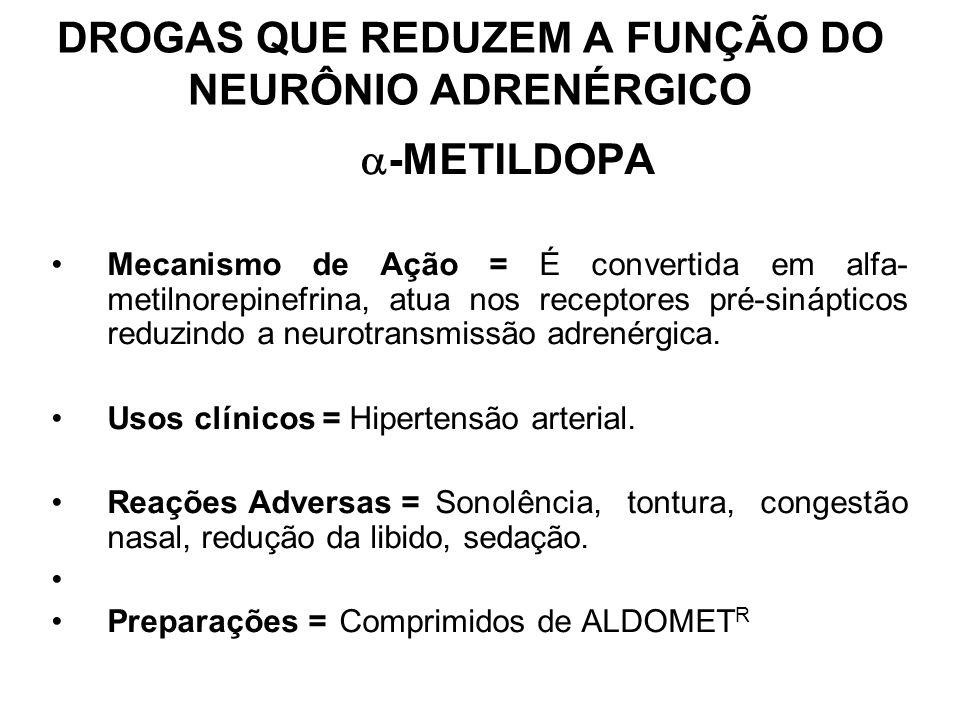 DROGAS QUE REDUZEM A FUNÇÃO DO NEURÔNIO ADRENÉRGICO  -METILDOPA Mecanismo de Ação = É convertida em alfa- metilnorepinefrina, atua nos receptores pré-sinápticos reduzindo a neurotransmissão adrenérgica.