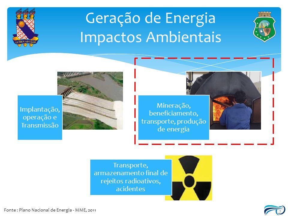 7 Geração de Energia Impactos Ambientais Implantação, operação e Transmissão Mineração, beneficiamento, transporte, produção de energia Transporte, ar