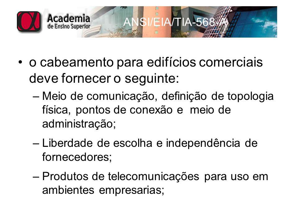 ANSI/EIA/TIA-568-A o cabeamento para edifícios comerciais deve fornecer o seguinte: –Meio de comunicação, definição de topologia física, pontos de con