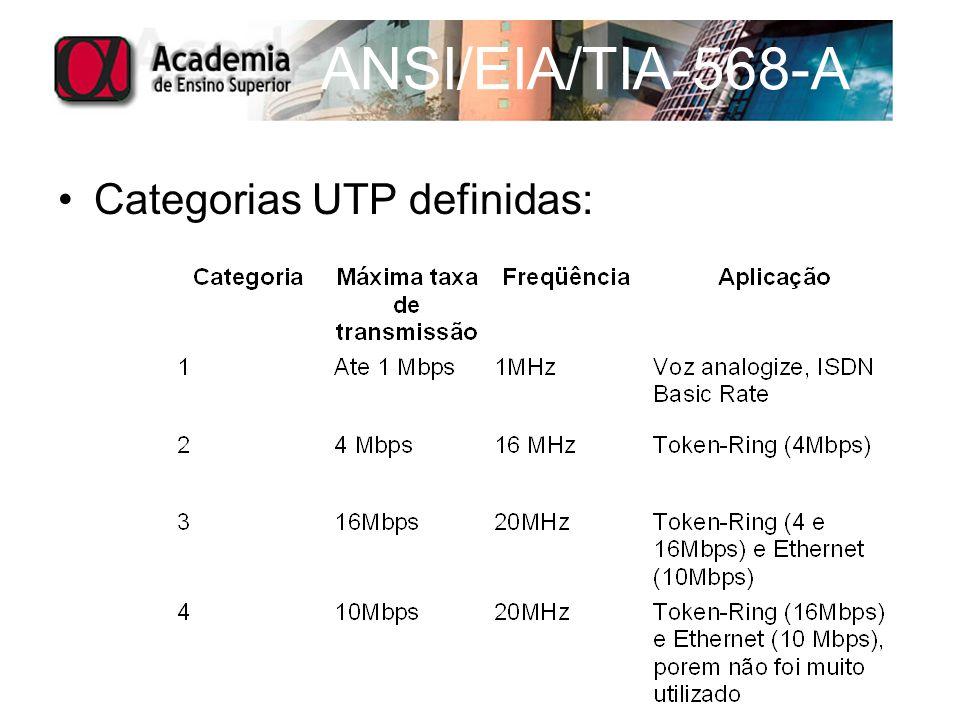 ANSI/EIA/TIA-568-A Categorias UTP definidas: