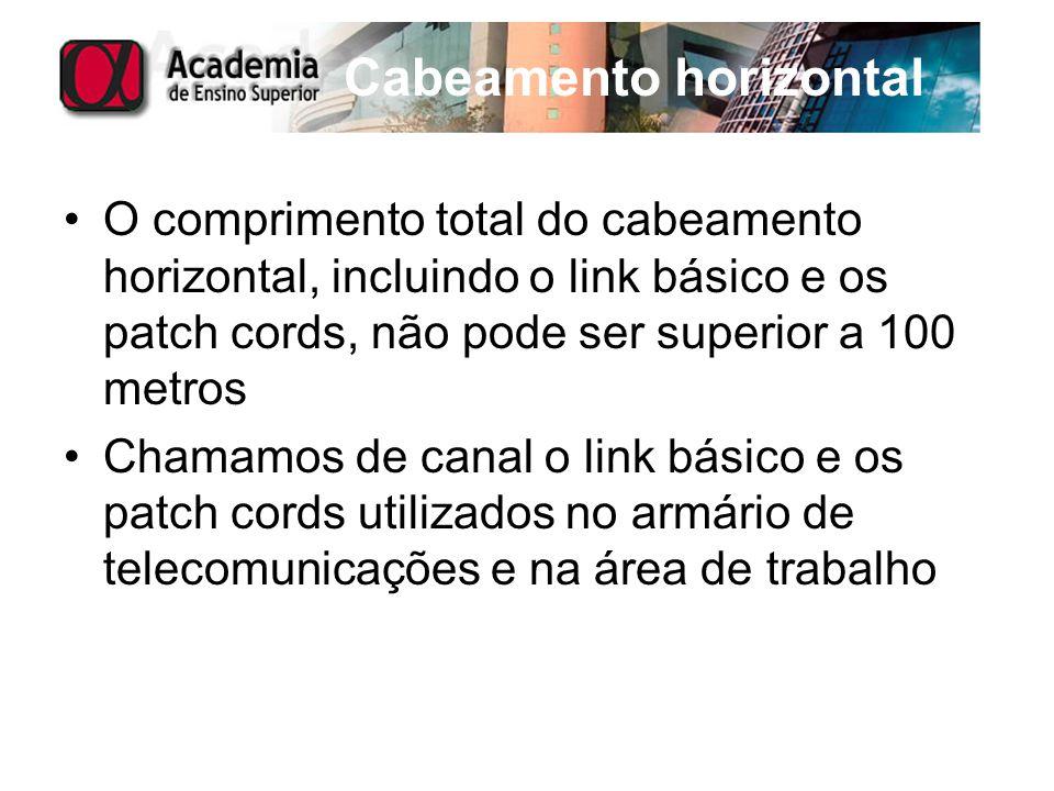 Cabeamento horizontal O comprimento total do cabeamento horizontal, incluindo o link básico e os patch cords, não pode ser superior a 100 metros Chama