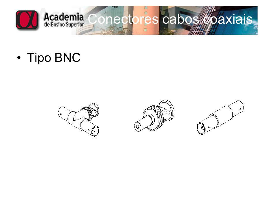 Conectores cabos coaxiais Tipo BNC
