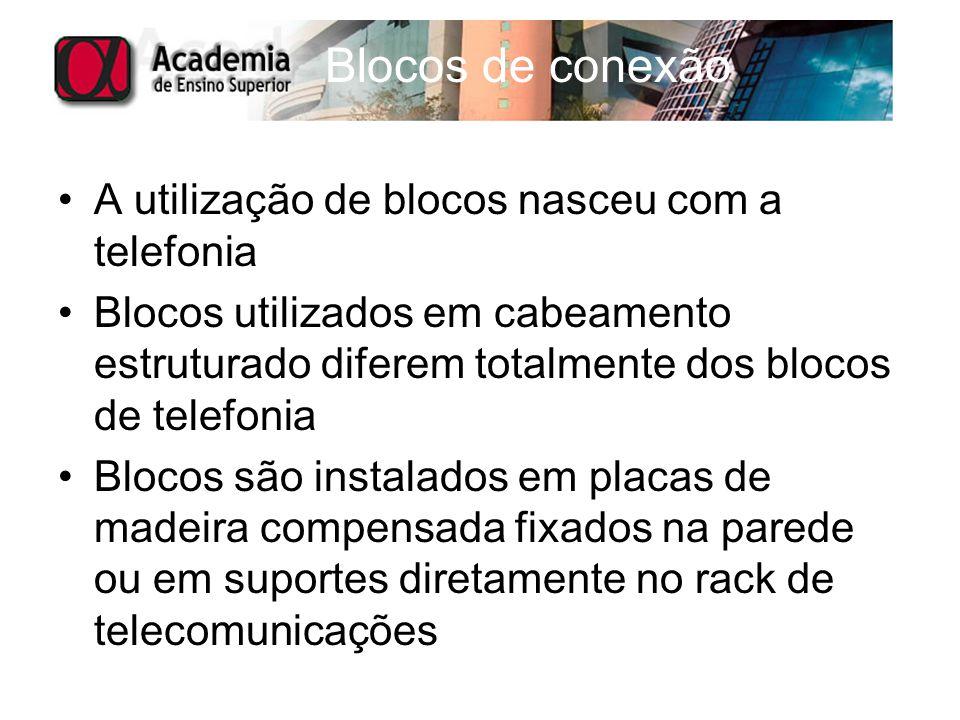 Blocos de conexão A utilização de blocos nasceu com a telefonia Blocos utilizados em cabeamento estruturado diferem totalmente dos blocos de telefonia