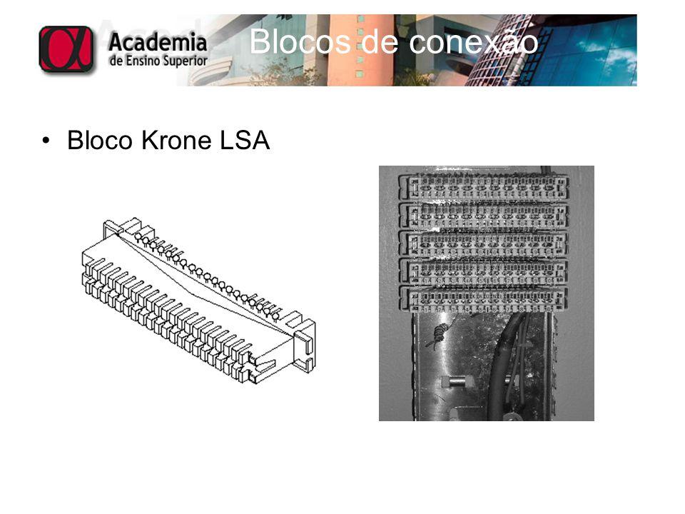 Bloco Krone LSA Blocos de conexão
