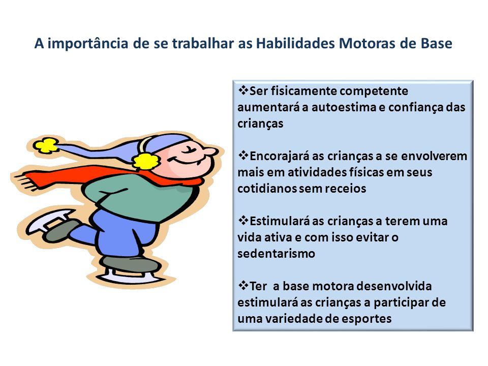 A importância de se trabalhar as Habilidades Motoras de Base  Ser fisicamente competente aumentará a autoestima e confiança das crianças  Encorajará