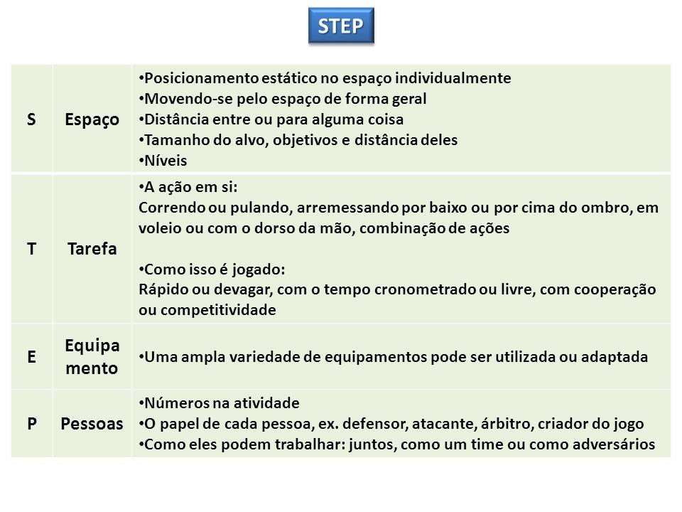 STEPSTEP SEspaço Posicionamento estático no espaço individualmente Movendo-se pelo espaço de forma geral Distância entre ou para alguma coisa Tamanho