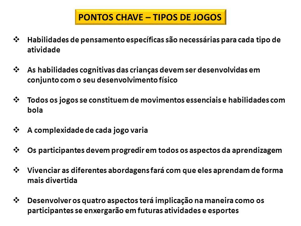 PONTOS CHAVE – TIPOS DE JOGOS  Habilidades de pensamento específicas são necessárias para cada tipo de atividade  As habilidades cognitivas das cria