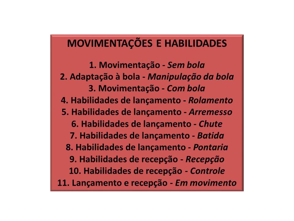 MOVIMENTAÇÕES E HABILIDADES 1. Movimentação - Sem bola 2. Adaptação à bola - Manipulação da bola 3. Movimentação - Com bola 4. Habilidades de lançamen