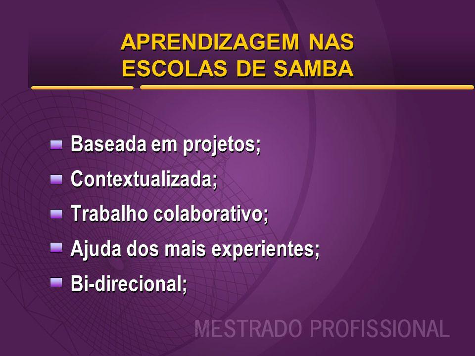 APRENDIZAGEM NAS ESCOLAS DE SAMBA Baseada em projetos; Contextualizada; Trabalho colaborativo; Ajuda dos mais experientes; Bi-direcional; Baseada em p