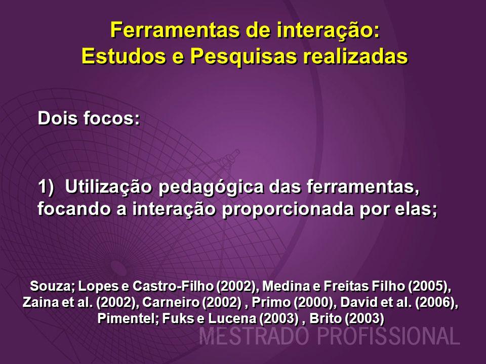 Ferramentas de interação: Estudos e Pesquisas realizadas Ferramentas de interação: Estudos e Pesquisas realizadas Dois focos: 1) Utilização pedagógica