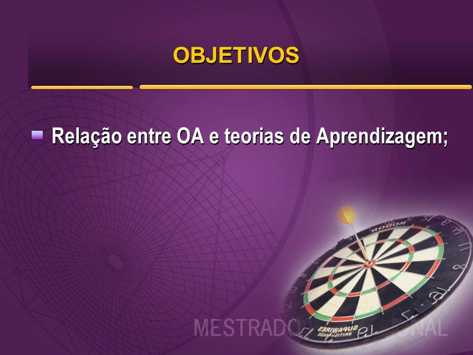AVA 2.0 AMBIENTES VIRTUAIS DE APRENDIZAGEM PARA A WEB 2.0 Dissertação de Mestrado André Peretti Orientador: Prof.