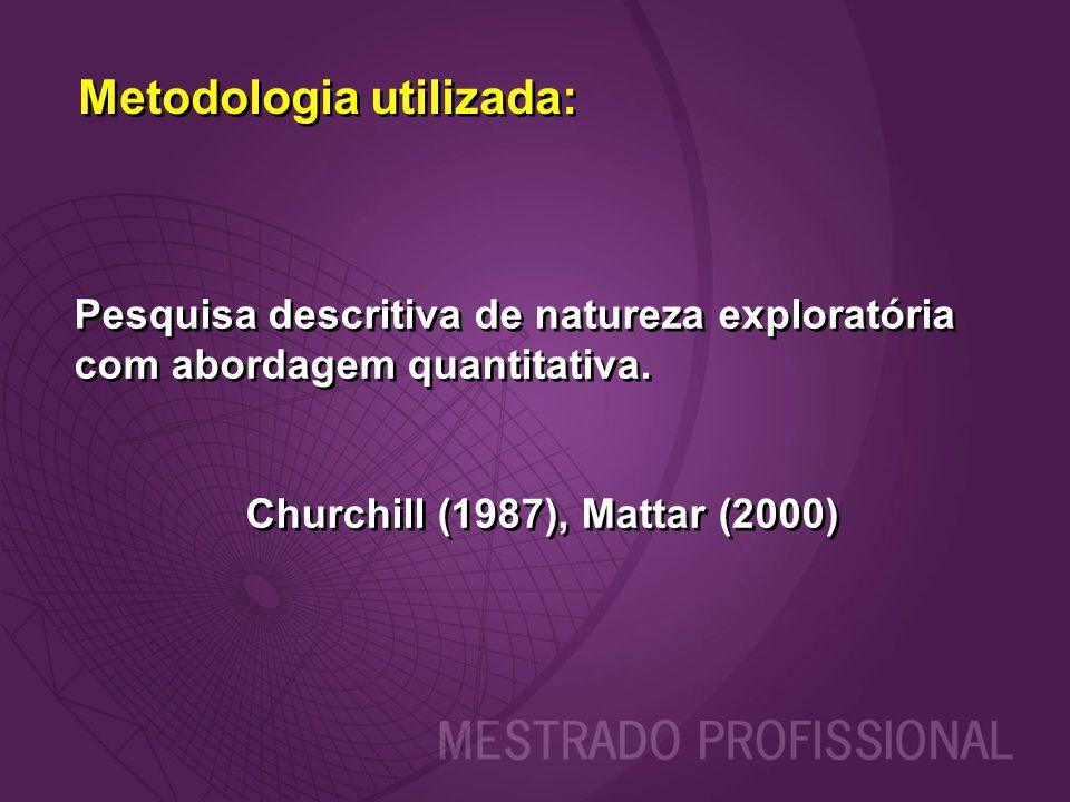 Metodologia utilizada: Pesquisa descritiva de natureza exploratória com abordagem quantitativa. Churchill (1987), Mattar (2000) Pesquisa descritiva de