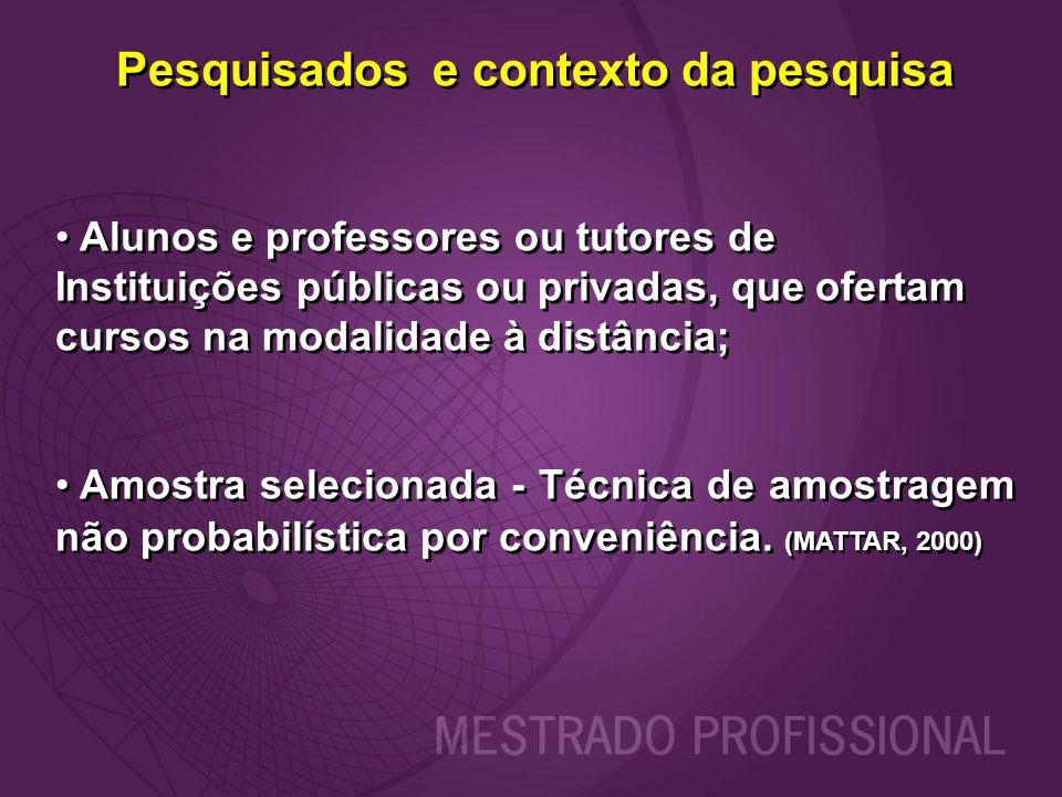 Pesquisados e contexto da pesquisa Alunos e professores ou tutores de Instituições públicas ou privadas, que ofertam cursos na modalidade à distância;