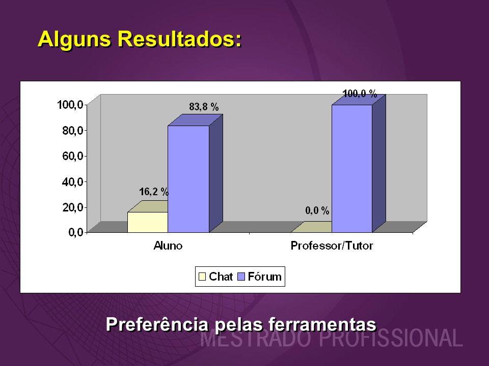 Alguns Resultados: Preferência pelas ferramentas