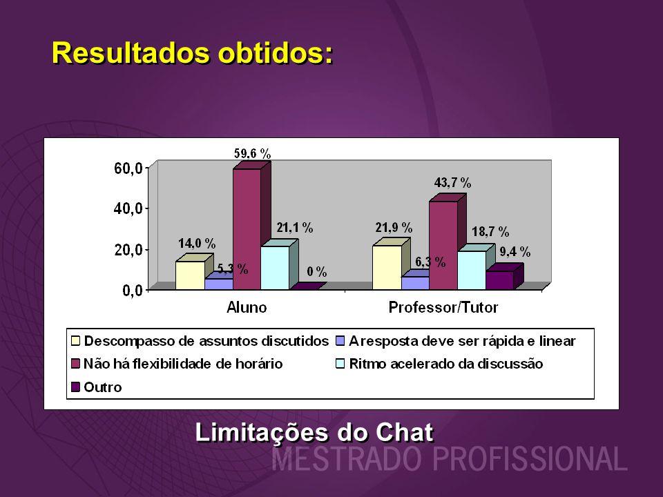 Resultados obtidos: Limitações do Chat