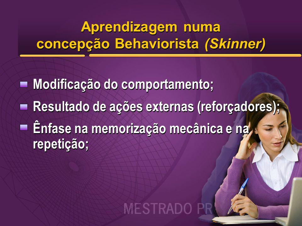 Aprendizagem numa concepção Behaviorista (Skinner) Modificação do comportamento; Resultado de ações externas (reforçadores); Ênfase na memorização mec