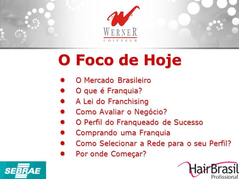 O Mercado Brasileiro O que é Franquia? A Lei do Franchising Como Avaliar o Negócio? O Perfil do Franqueado de Sucesso Comprando uma Franquia Como Sele