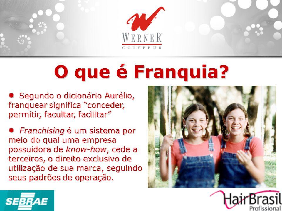 Para Futuros Contatos Adriana Araujo e Nair Rodrigues Site: www.wernercoiffeur.com.br www.wernercoiffeur.com.br E-mail: franquias@wernercoiffeur.com.br franquias@wernercoiffeur.com.br Telefone: (21) 25427777
