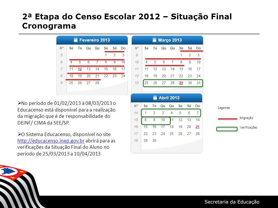 Legenda 2ª Etapa do Censo Escolar 2012 – Situação Final Cronograma Migração Verificações  No período de 01/02/2013 à 08/03/2013 o Educacenso está dis