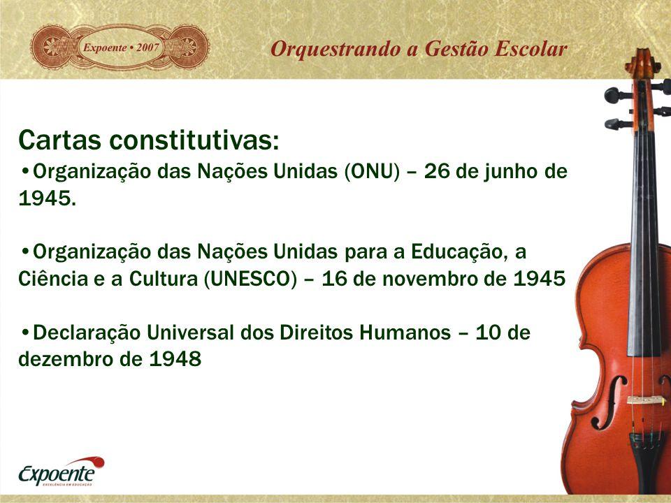 Cartas constitutivas: Organização das Nações Unidas (ONU) – 26 de junho de 1945. Organização das Nações Unidas para a Educação, a Ciência e a Cultura