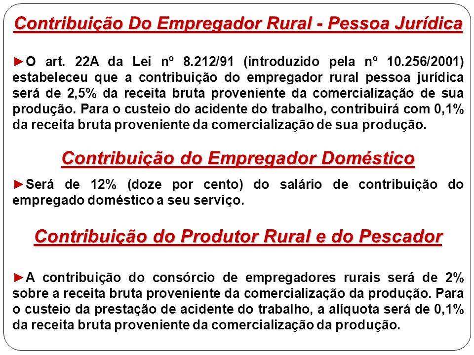 Contribuição Do Empregador Rural - Pessoa Jurídica ►O art. 22A da Lei nº 8.212/91 (introduzido pela nº 10.256/2001) estabeleceu que a contribuição do