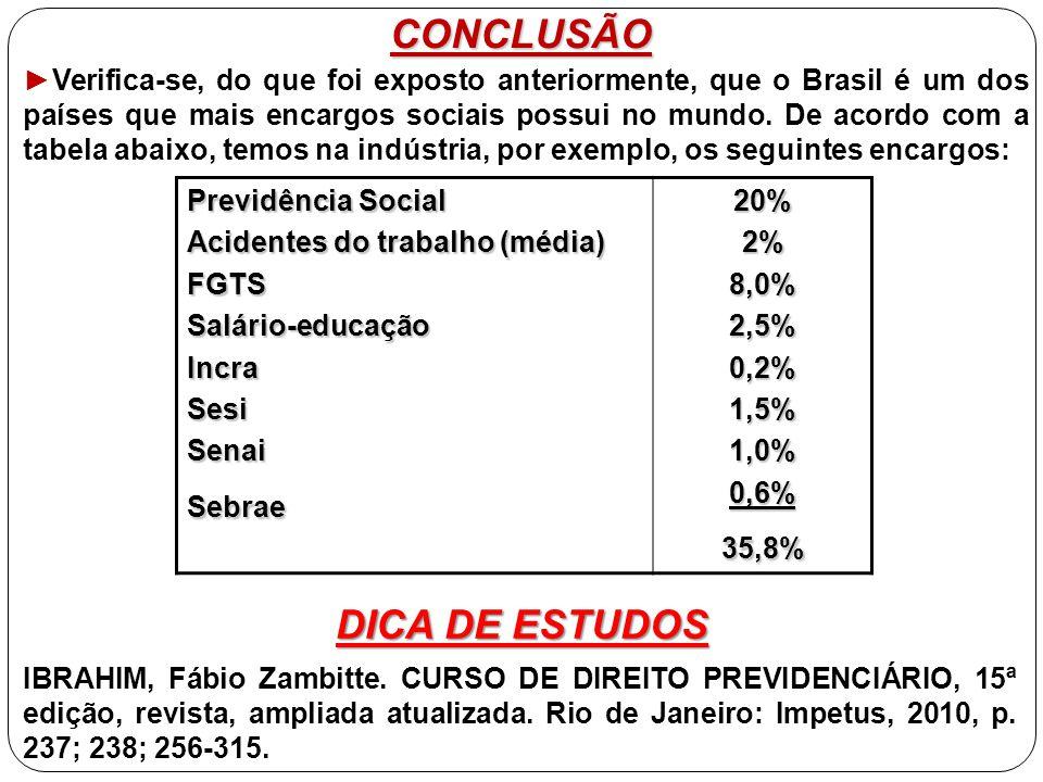 CONCLUSÃO ►Verifica-se, do que foi exposto anteriormente, que o Brasil é um dos países que mais encargos sociais possui no mundo. De acordo com a tabe