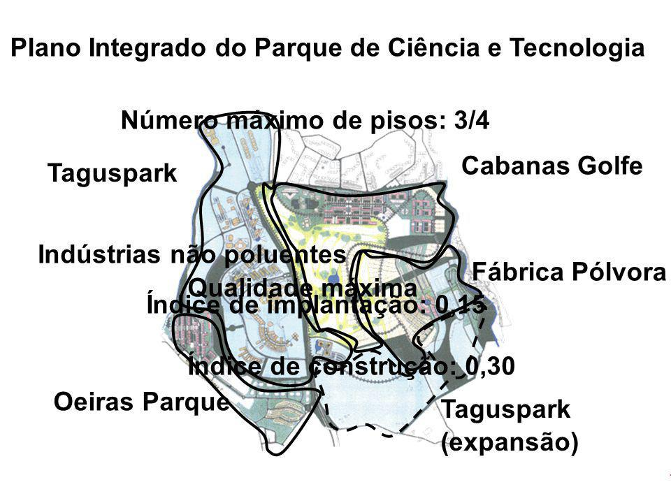 26 de Janeiro de 2004 TAGUSPARK Parque de Ciência e Tecnologia  UNIVERSIDADES s INSTITUIÇÕES DE I & D s EMPRESAS AS 3 VERTENTES DO PARQUE: