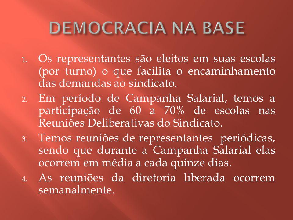 1. Os representantes são eleitos em suas escolas (por turno) o que facilita o encaminhamento das demandas ao sindicato. 2. Em período de Campanha Sala