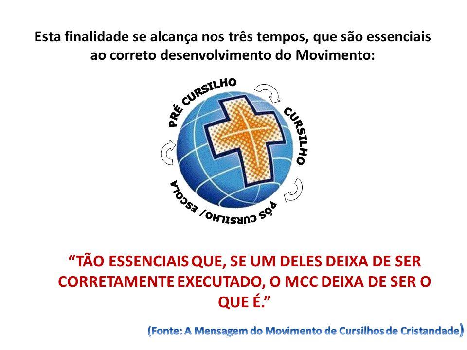 PRIMEIRO DOS TRES TEMPOS DO MCC INÍCIO DO PROCESSO EVANGELIZADOR