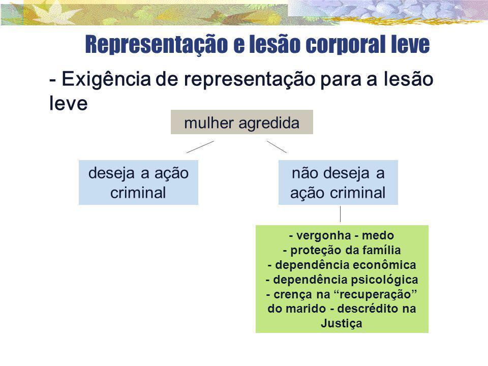 Representação e lesão corporal leve - Exigência de representação para a lesão leve mulher agredida deseja a ação criminal não deseja a ação criminal -