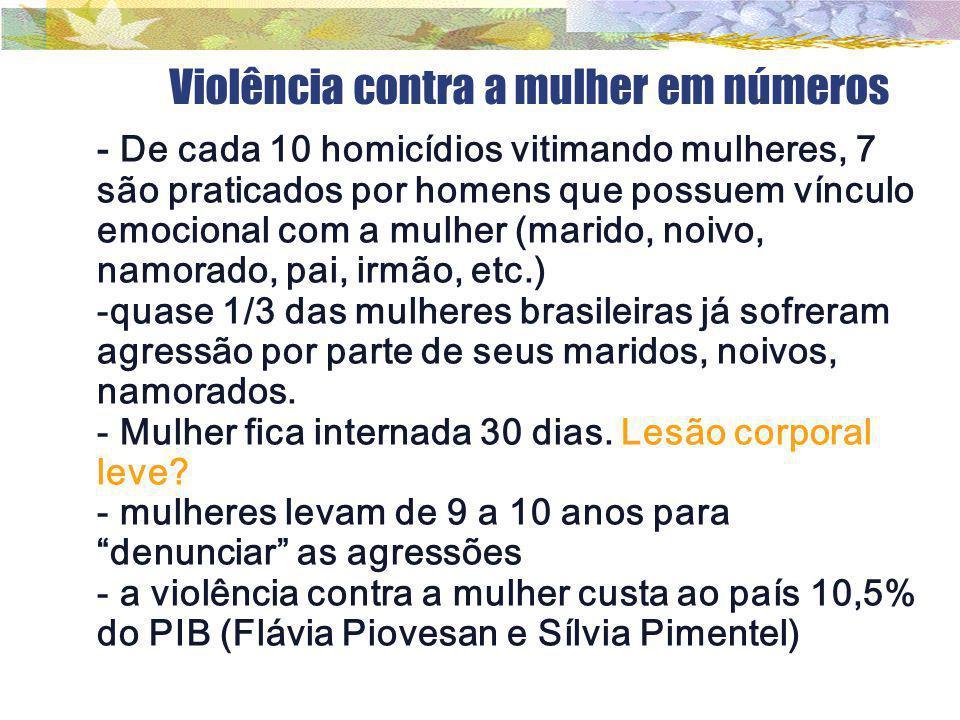 - De cada 10 homicídios vitimando mulheres, 7 são praticados por homens que possuem vínculo emocional com a mulher (marido, noivo, namorado, pai, irmã