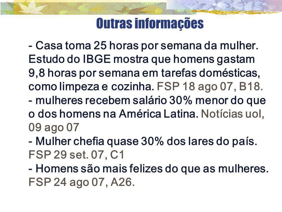 Outras informações - Casa toma 25 horas por semana da mulher. Estudo do IBGE mostra que homens gastam 9,8 horas por semana em tarefas domésticas, como